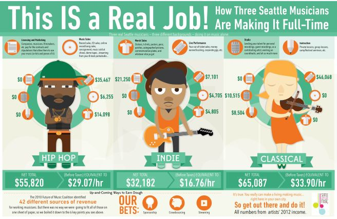real-job